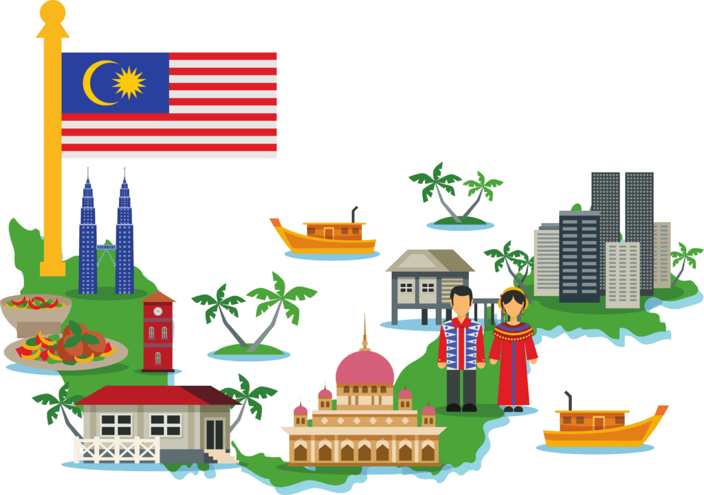 Understanla - Malay Translation/Перевод на малайский