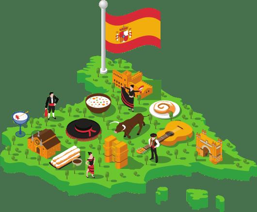 Understanla Spanish Translation